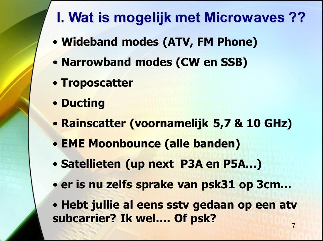 I. Wat is mogelijk met Microwaves