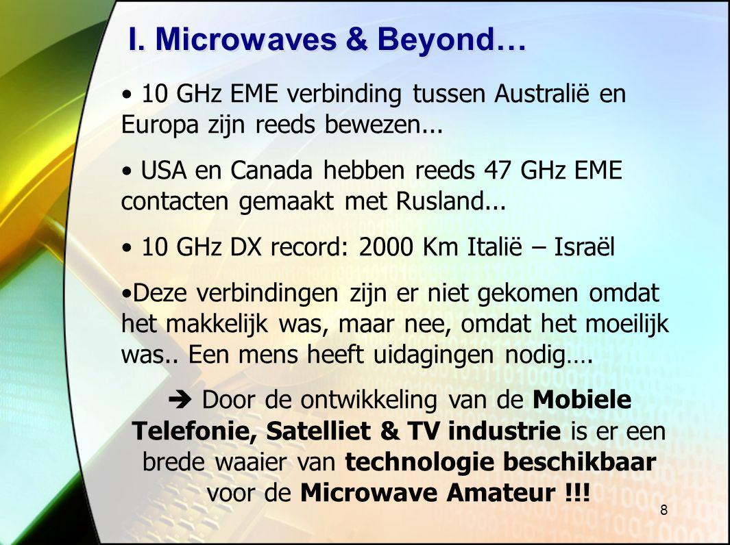 I. Microwaves & Beyond… 10 GHz EME verbinding tussen Australië en Europa zijn reeds bewezen...