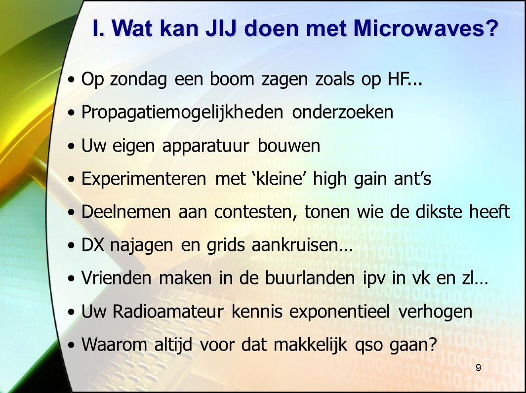 I. Wat kan JIJ doen met Microwaves