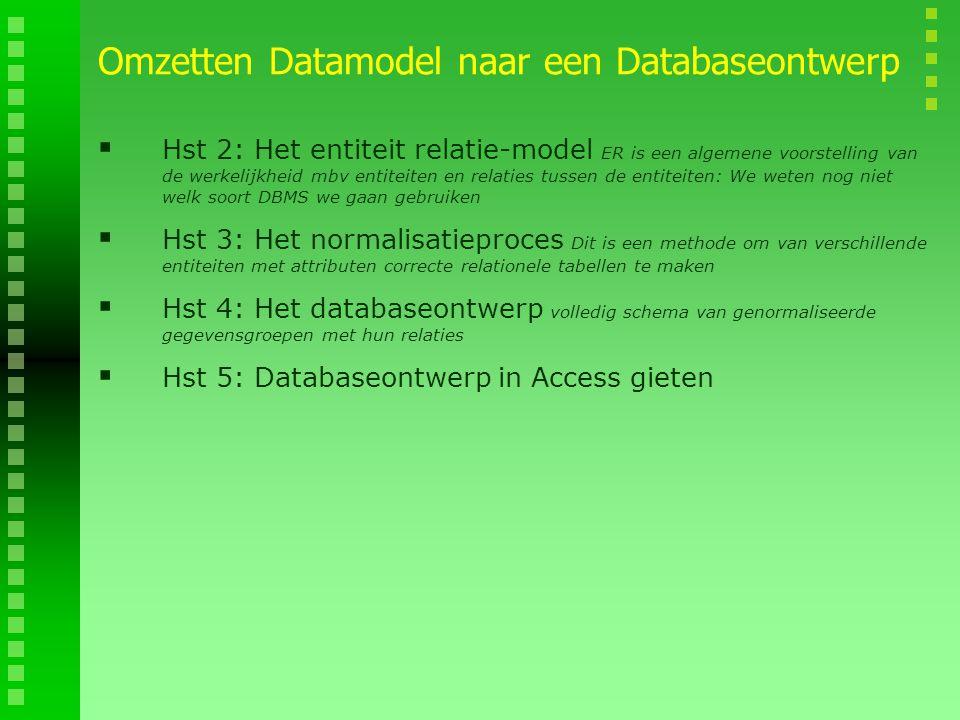 Omzetten Datamodel naar een Databaseontwerp