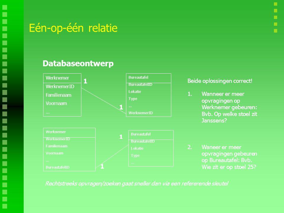 Eén-op-één relatie Databaseontwerp 1 1 1 Beide oplossingen correct!