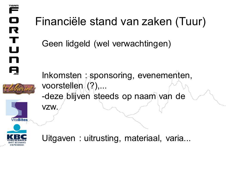 Financiële stand van zaken (Tuur)
