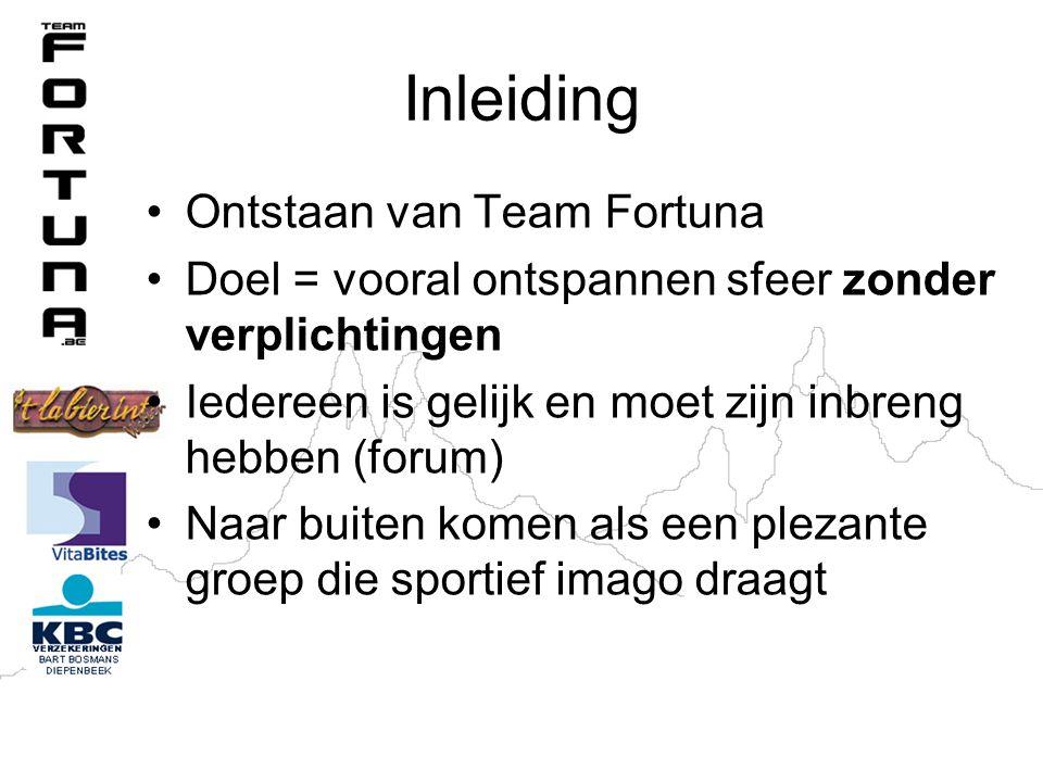 Inleiding Ontstaan van Team Fortuna