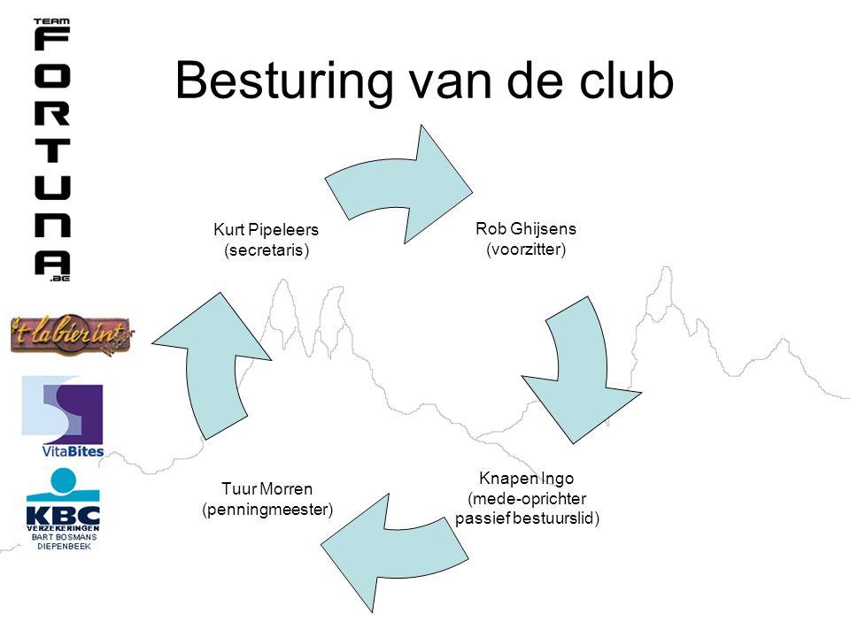 Besturing van de club