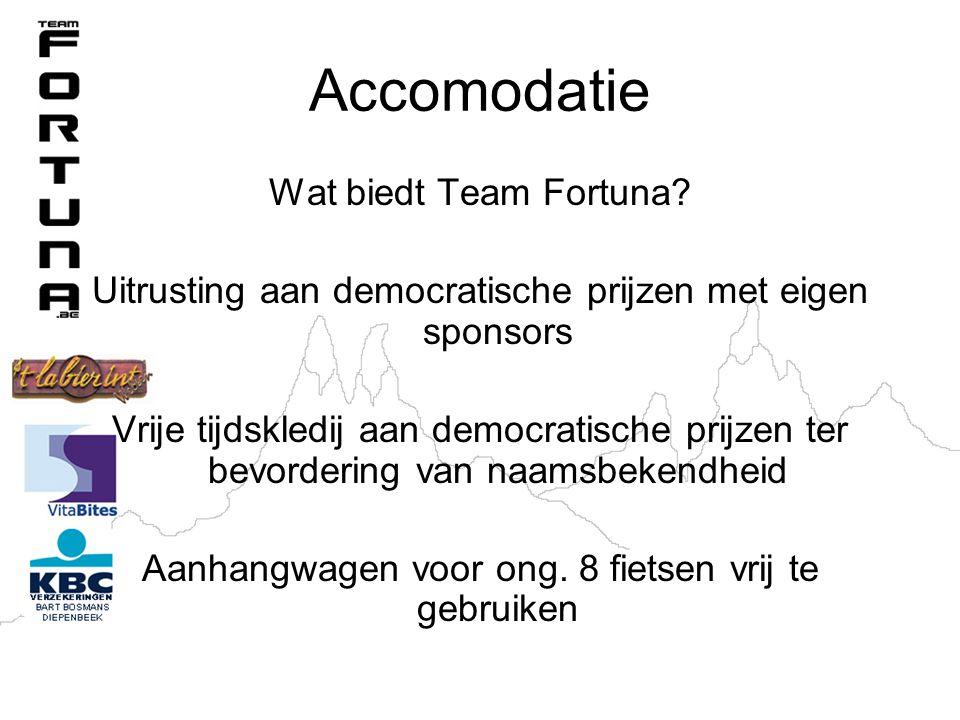 Accomodatie Wat biedt Team Fortuna