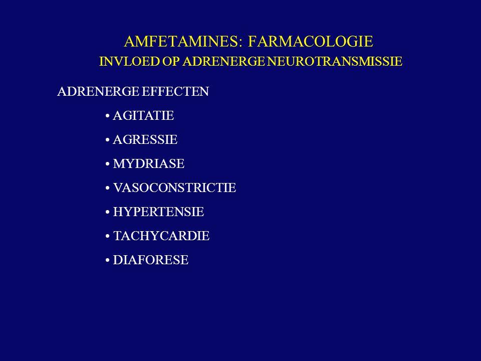 AMFETAMINES: FARMACOLOGIE INVLOED OP ADRENERGE NEUROTRANSMISSIE