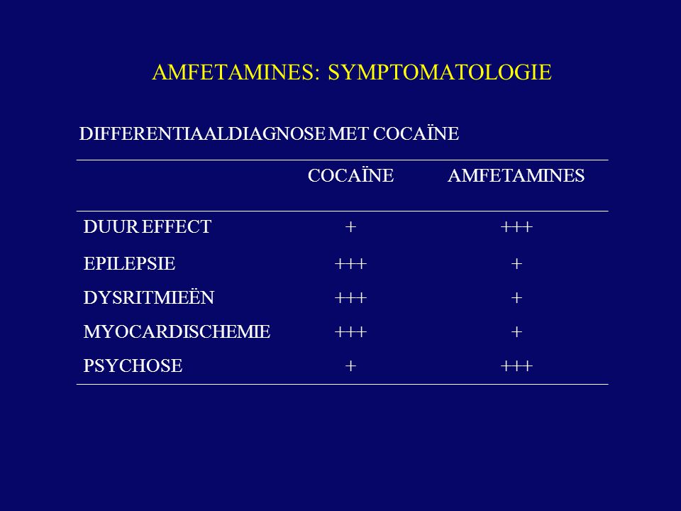 AMFETAMINES: SYMPTOMATOLOGIE