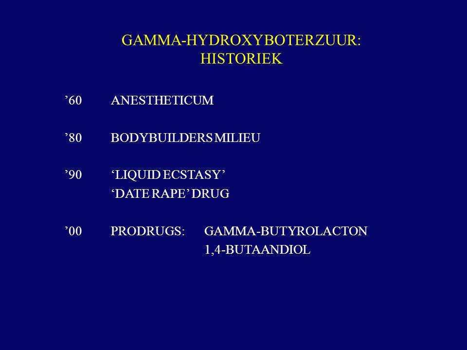GAMMA-HYDROXYBOTERZUUR: HISTORIEK
