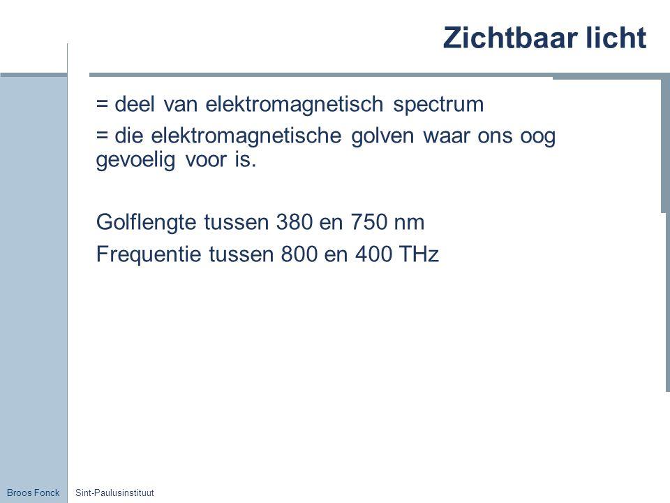Zichtbaar licht = deel van elektromagnetisch spectrum