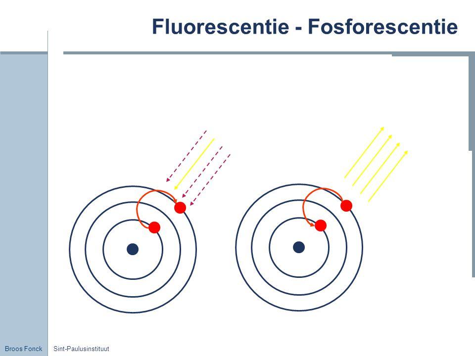 Fluorescentie - Fosforescentie