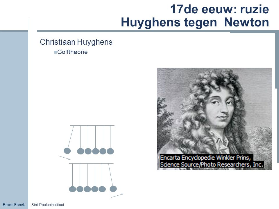 17de eeuw: ruzie Huyghens tegen Newton