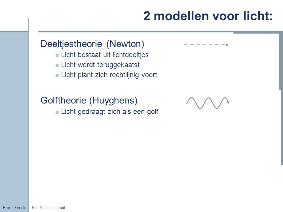 2 modellen voor licht: Deeltjestheorie (Newton) Golftheorie (Huyghens)