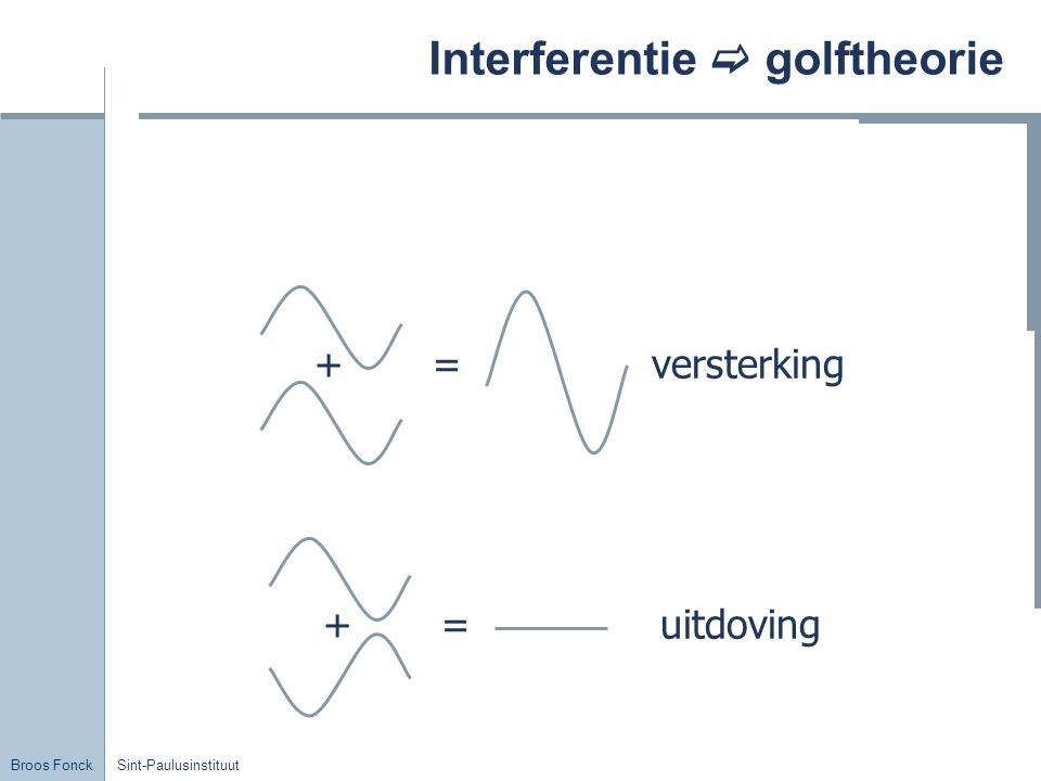 Interferentie  golftheorie