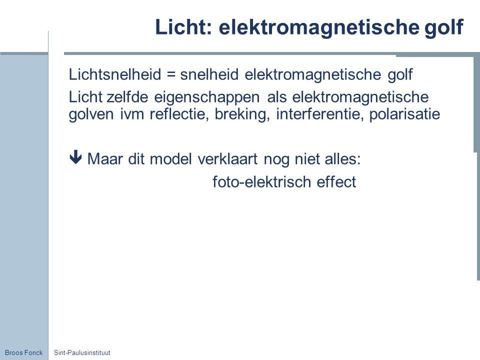 Licht: elektromagnetische golf