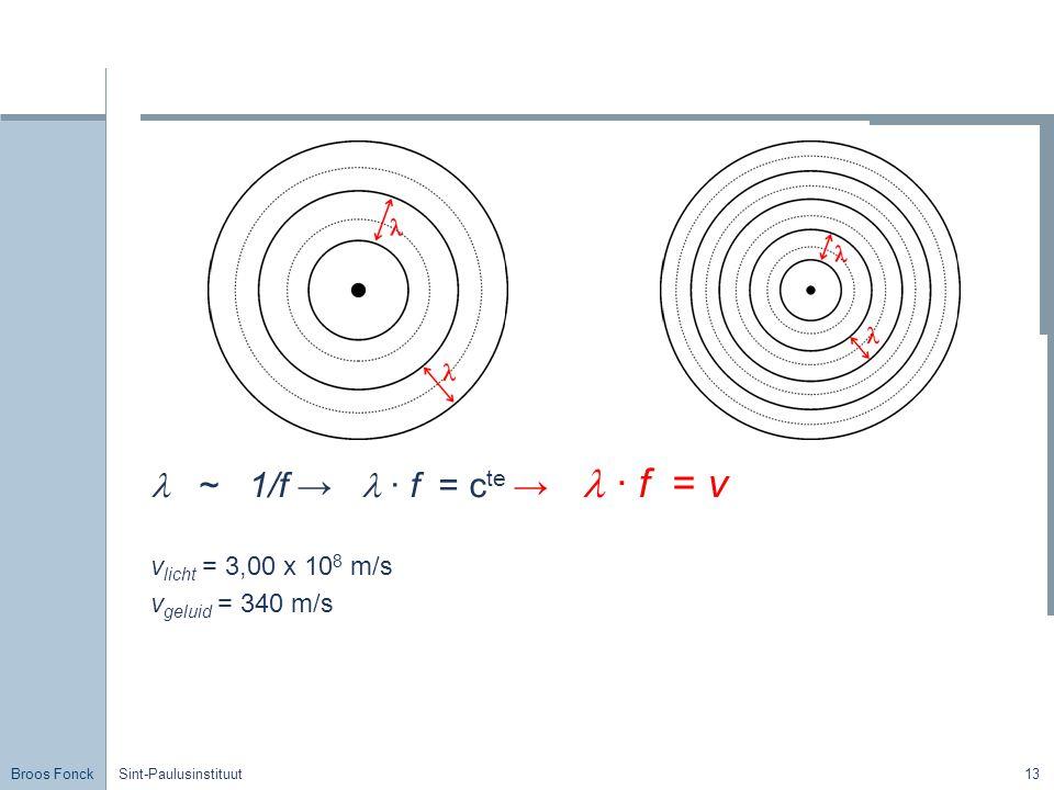 l ~ 1/f → l · f = cte → l · f = v vlicht = 3,00 x 108 m/s