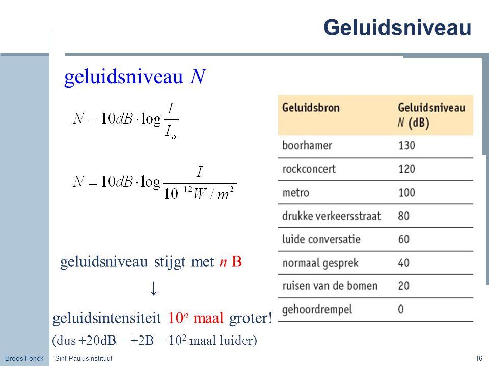 Geluidsniveau geluidsniveau N geluidsniveau stijgt met n B ↓