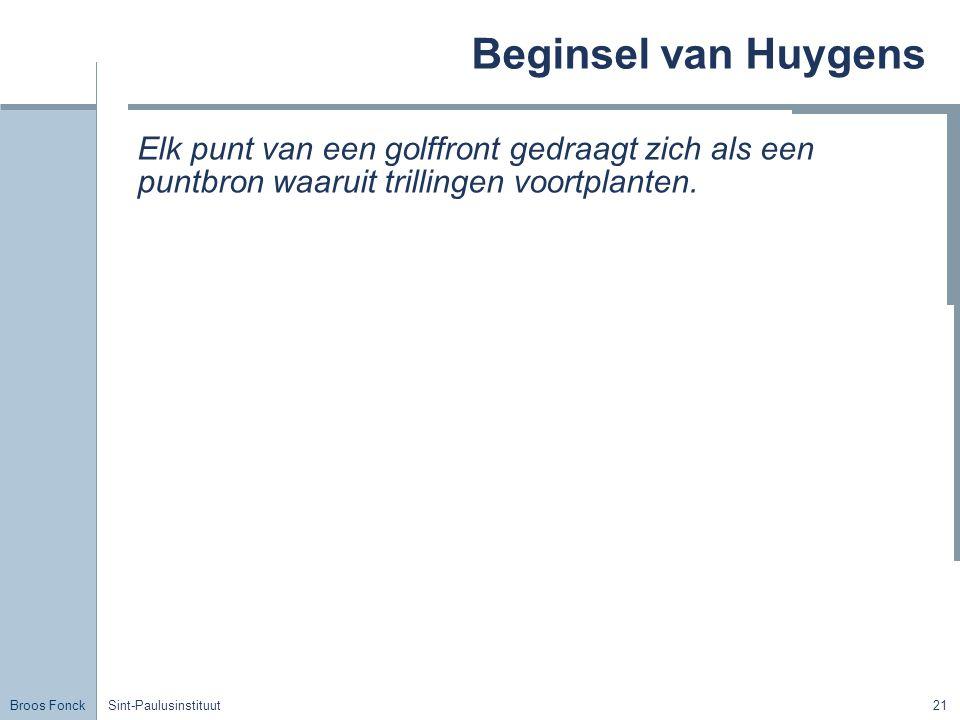 Beginsel van Huygens Elk punt van een golffront gedraagt zich als een puntbron waaruit trillingen voortplanten.