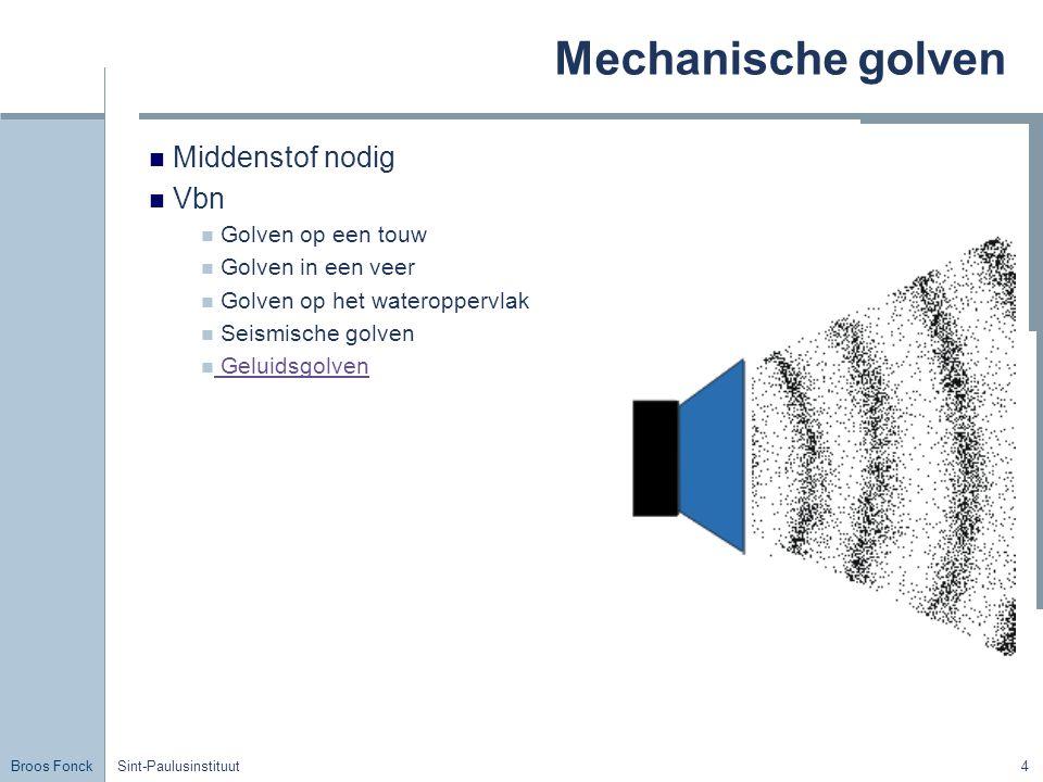 Mechanische golven Middenstof nodig Vbn Golven op een touw