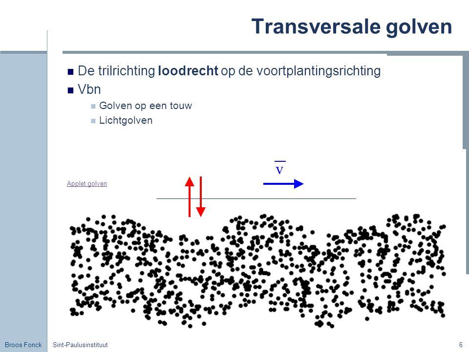 Transversale golven Title. De trilrichting loodrecht op de voortplantingsrichting. Vbn. Golven op een touw.
