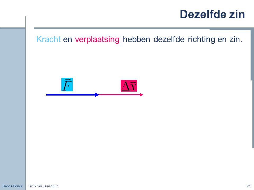 Dezelfde zin Kracht en verplaatsing hebben dezelfde richting en zin.