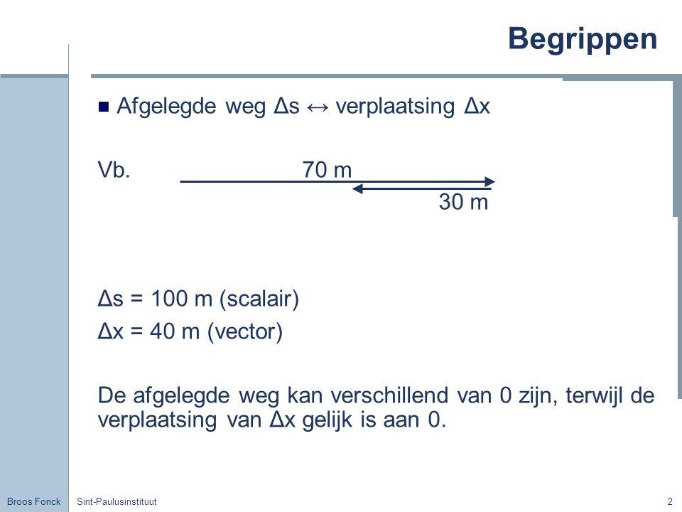 Begrippen Afgelegde weg Δs ↔ verplaatsing Δx Vb. 70 m 30 m