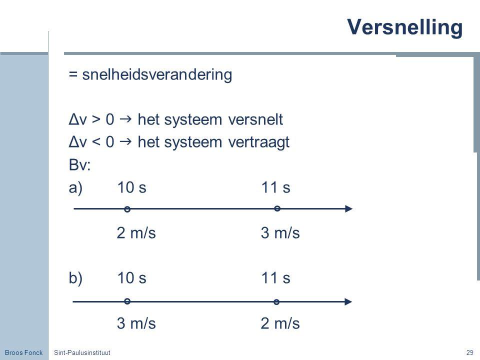 Versnelling = snelheidsverandering Δv > 0  het systeem versnelt