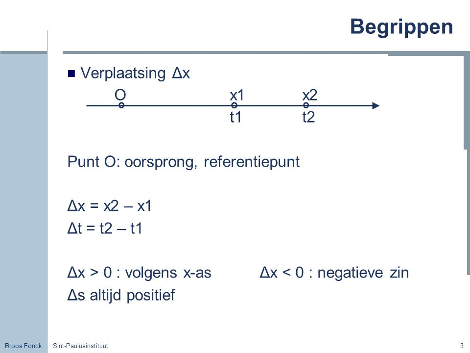 Begrippen Verplaatsing Δx O x1 x2 t1 t2