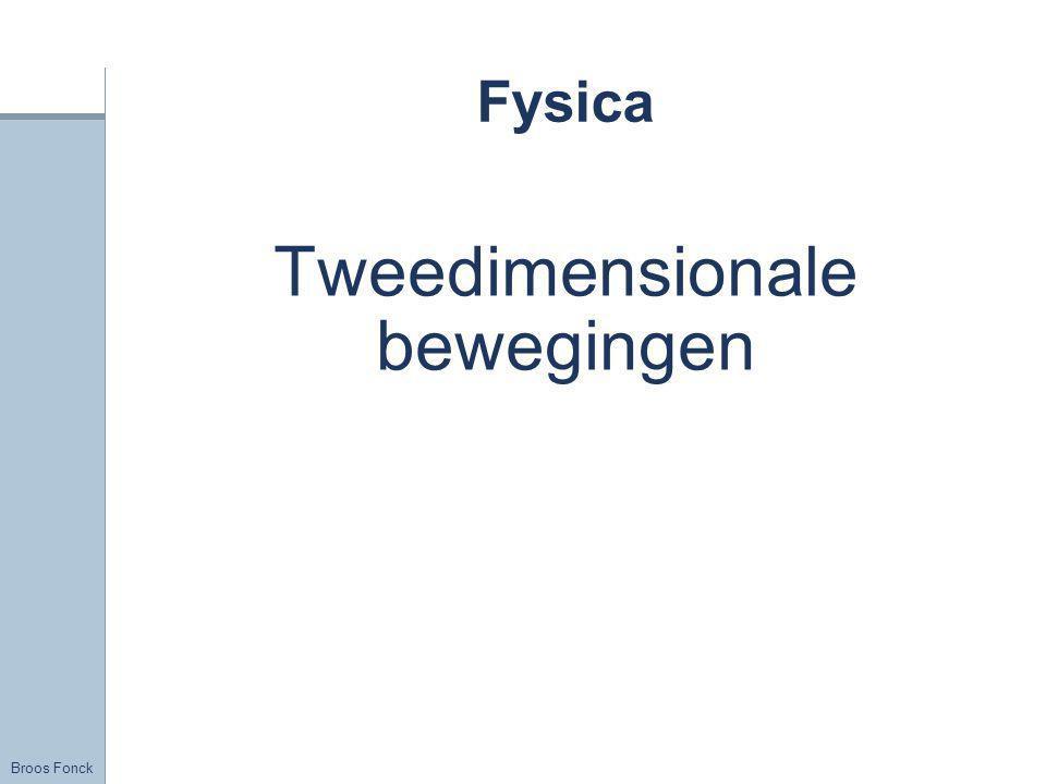 Title Tweedimensionale bewegingen