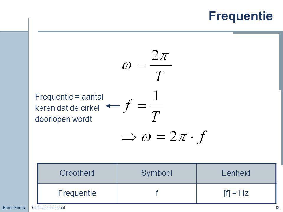 Frequentie Frequentie = aantal keren dat de cirkel doorlopen wordt