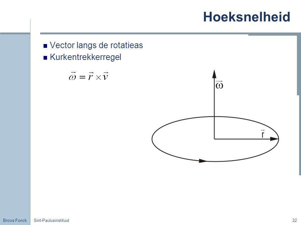 Hoeksnelheid Vector langs de rotatieas Kurkentrekkerregel