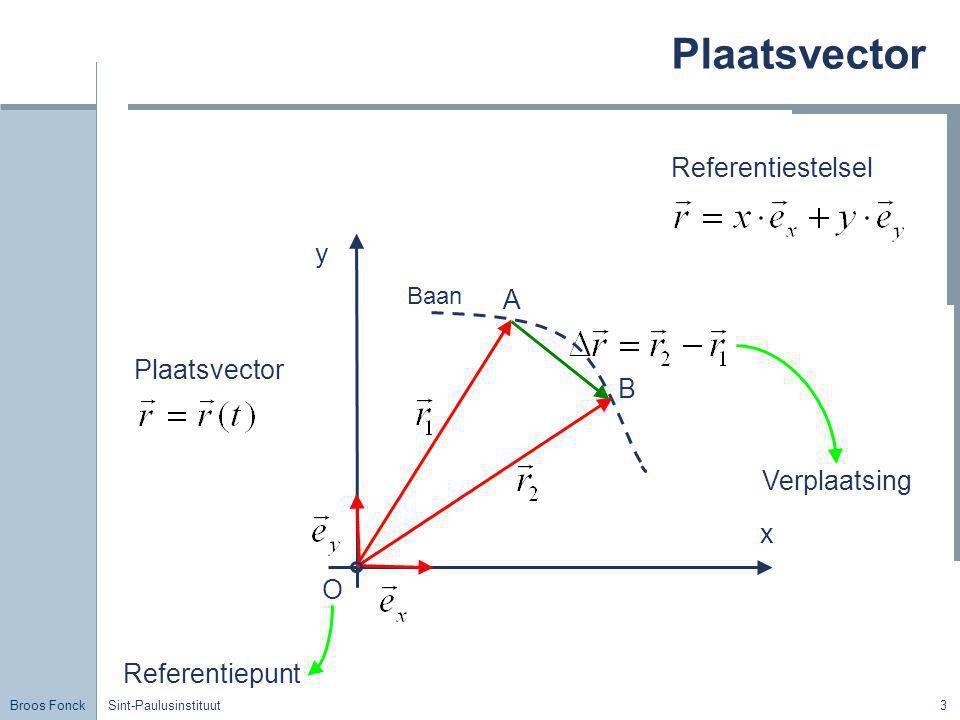 Plaatsvector Referentiestelsel y A Plaatsvector B Verplaatsing x O