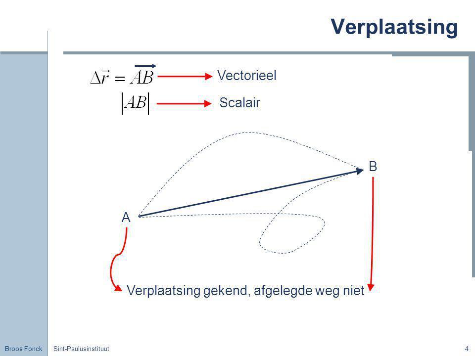 Verplaatsing Vectorieel Scalair B A