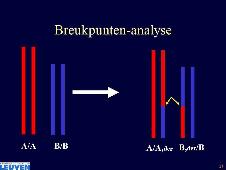 Breukpunten-analyse A/A B/B A/A,der B,der/B