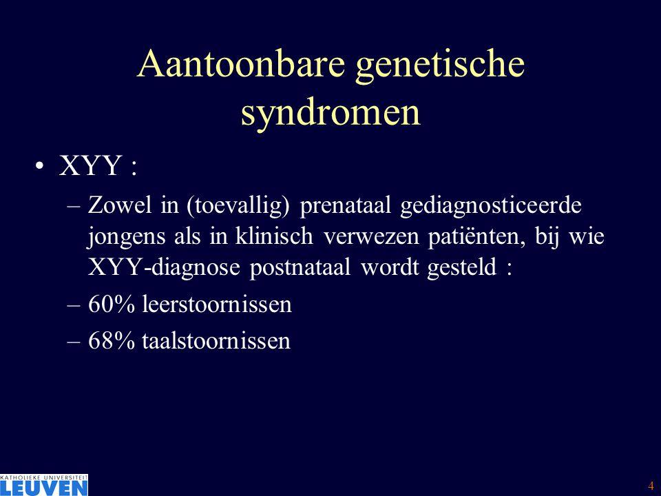 Aantoonbare genetische syndromen