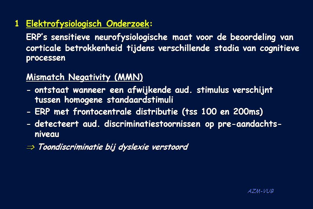 1 Elektrofysiologisch Onderzoek: