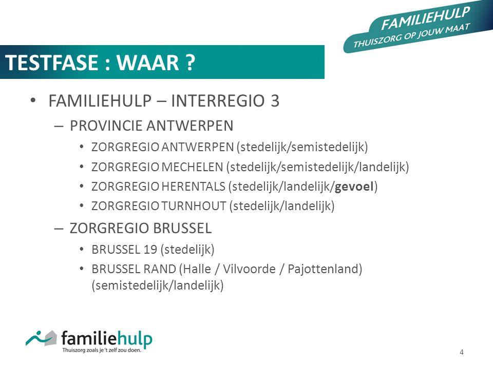 TESTFASE : WAAR FAMILIEHULP – INTERREGIO 3 PROVINCIE ANTWERPEN