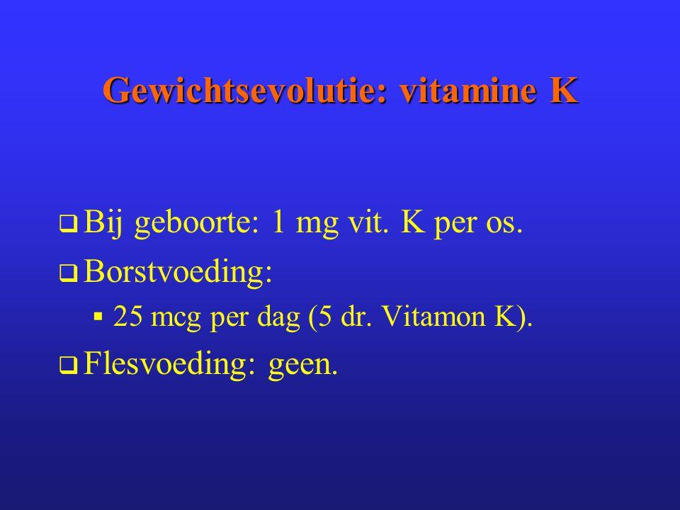 Gewichtsevolutie: vitamine K
