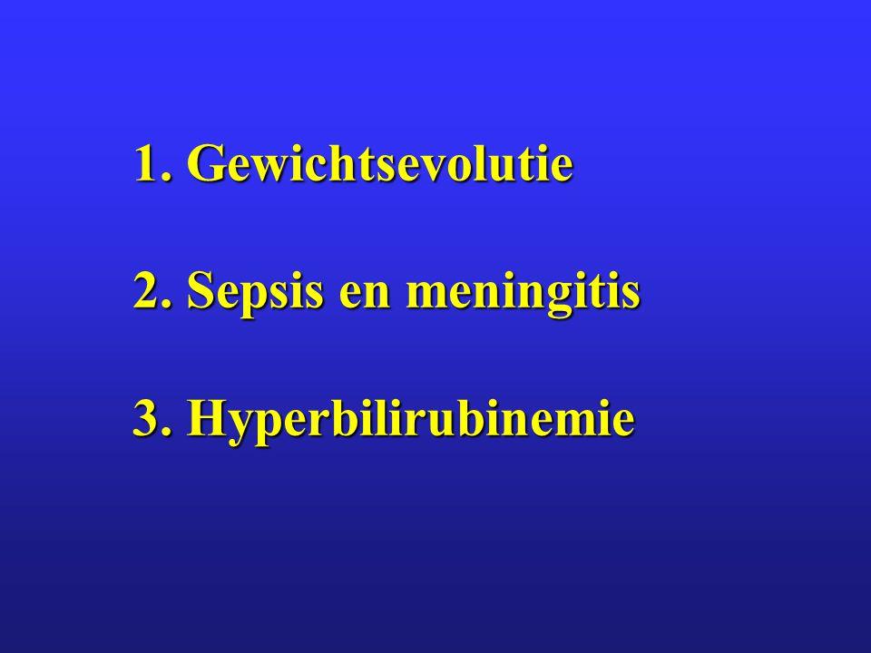 1. Gewichtsevolutie 2. Sepsis en meningitis 3. Hyperbilirubinemie