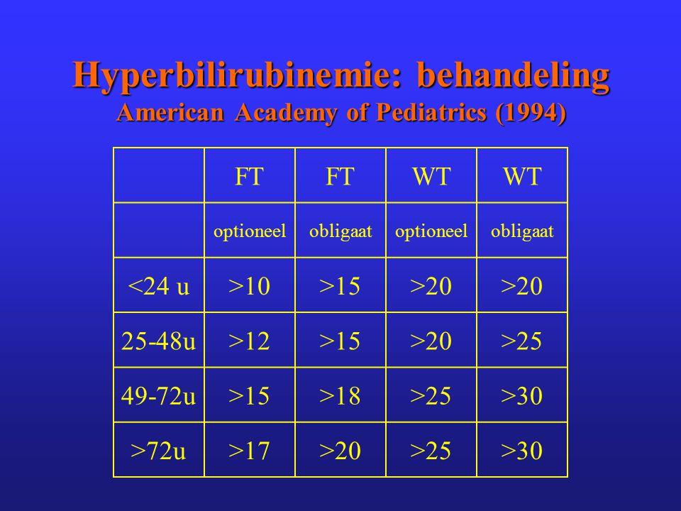 Hyperbilirubinemie: behandeling American Academy of Pediatrics (1994)