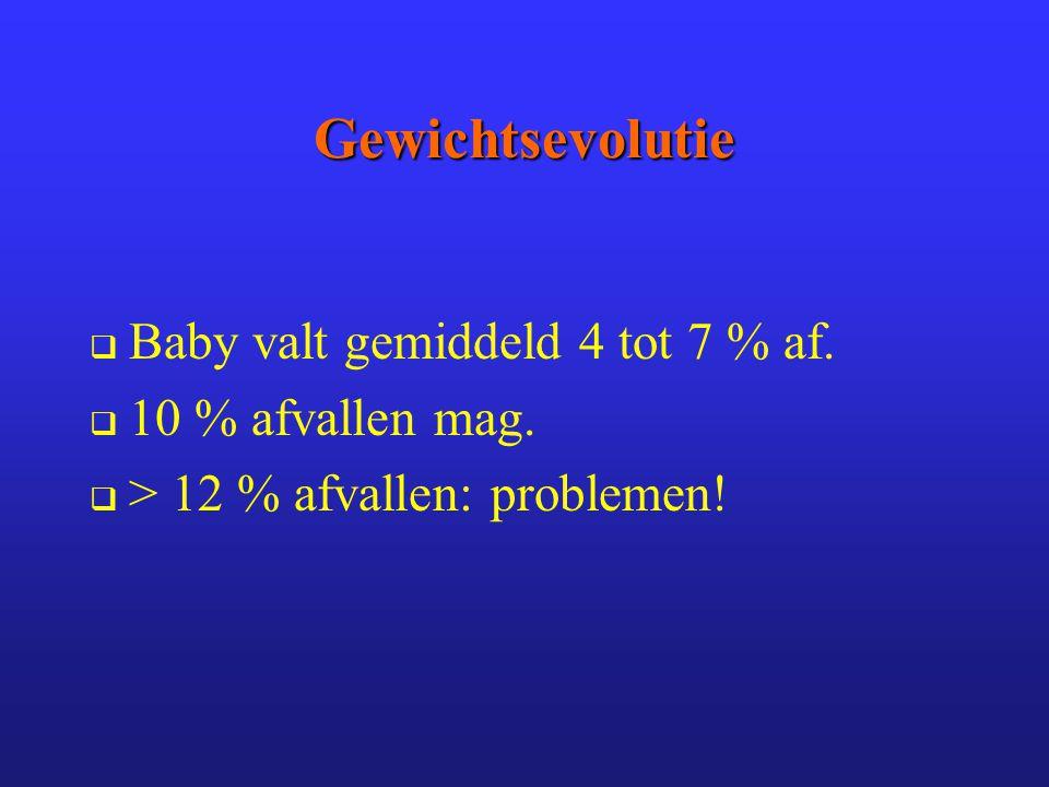 Gewichtsevolutie Baby valt gemiddeld 4 tot 7 % af. 10 % afvallen mag.
