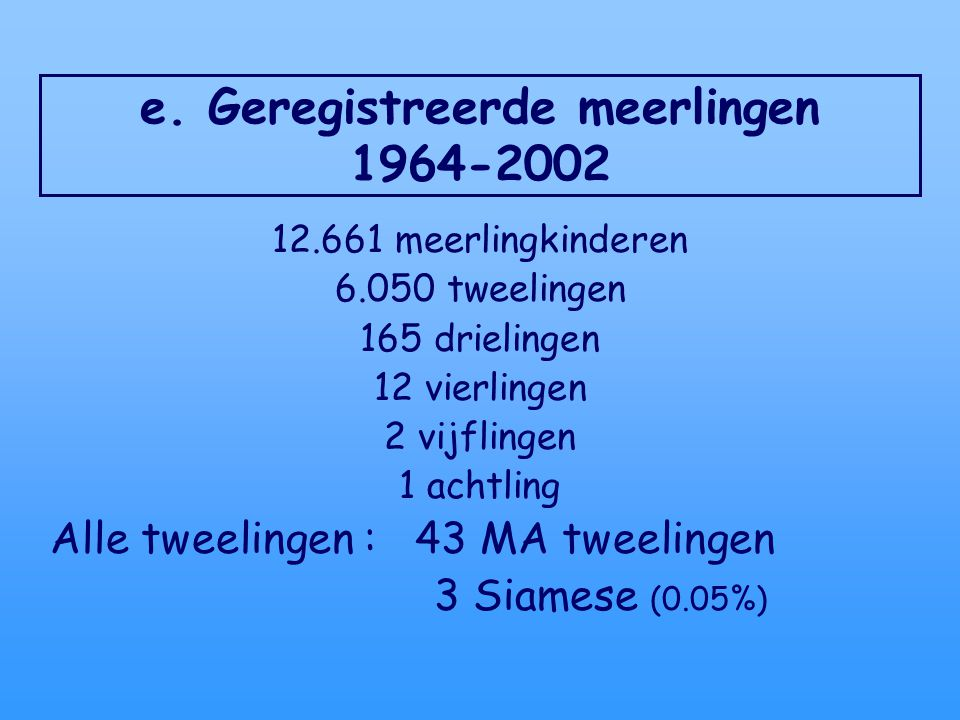 e. Geregistreerde meerlingen 1964-2002