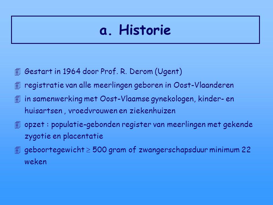 a. Historie Gestart in 1964 door Prof. R. Derom (Ugent)