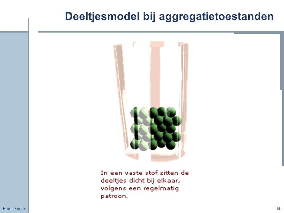 Deeltjesmodel bij aggregatietoestanden