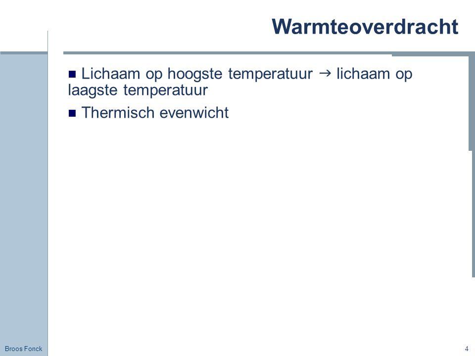 Warmteoverdracht Title. Lichaam op hoogste temperatuur  lichaam op laagste temperatuur. Thermisch evenwicht.