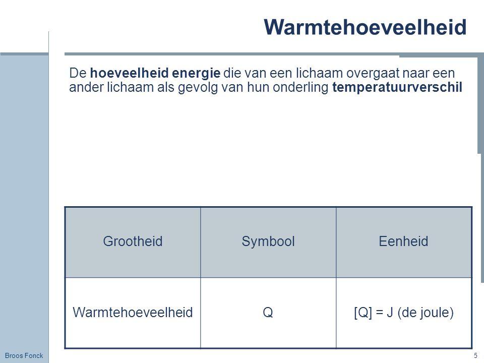 Warmtehoeveelheid Title. De hoeveelheid energie die van een lichaam overgaat naar een ander lichaam als gevolg van hun onderling temperatuurverschil.