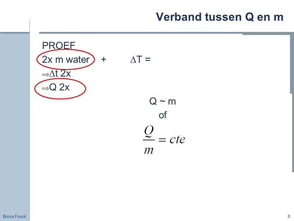 Verband tussen Q en m PROEF 2x m water + ∆T = ∆t 2x Q 2x Q ~ m of