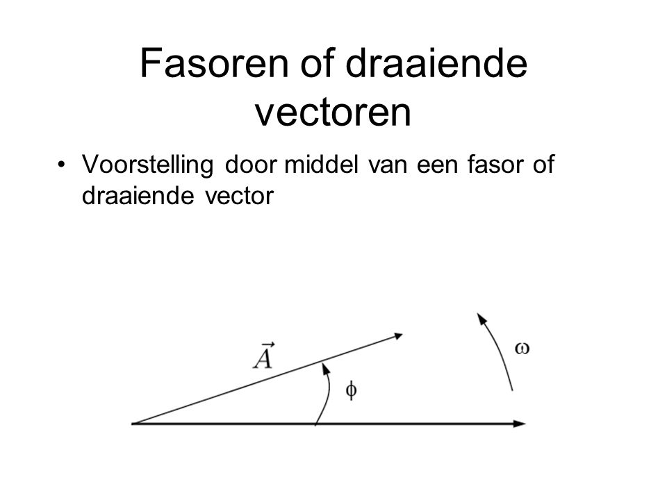Fasoren of draaiende vectoren