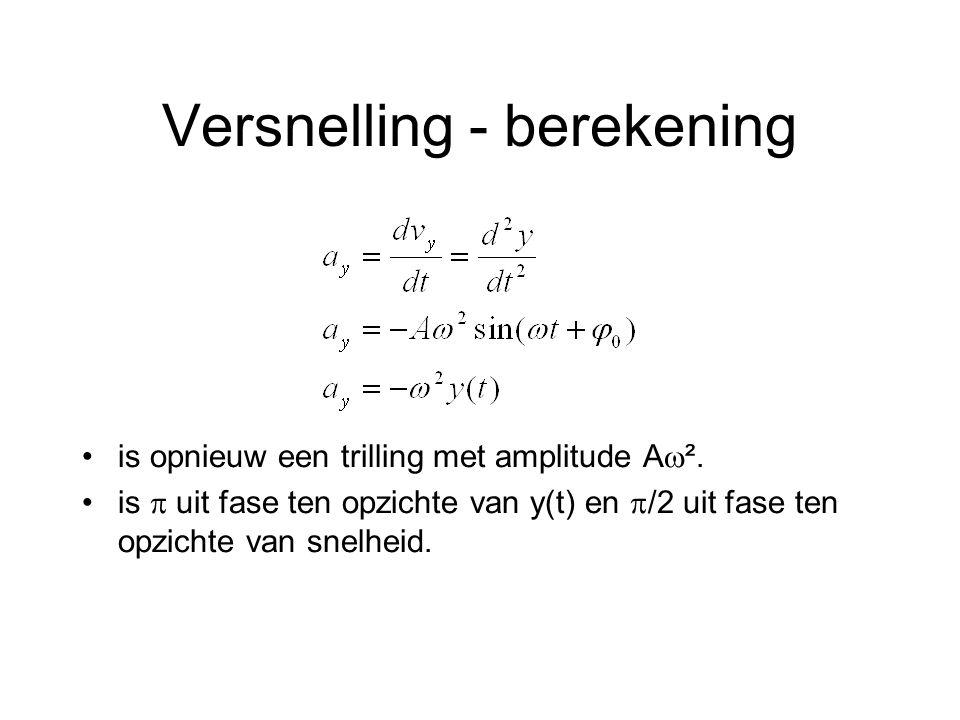 Versnelling - berekening