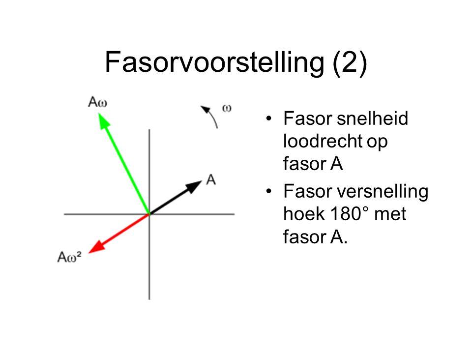 Fasorvoorstelling (2) Fasor snelheid loodrecht op fasor A