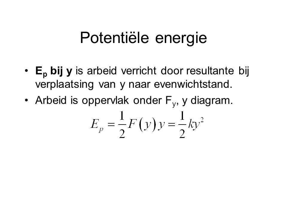Potentiële energie Ep bij y is arbeid verricht door resultante bij verplaatsing van y naar evenwichtstand.